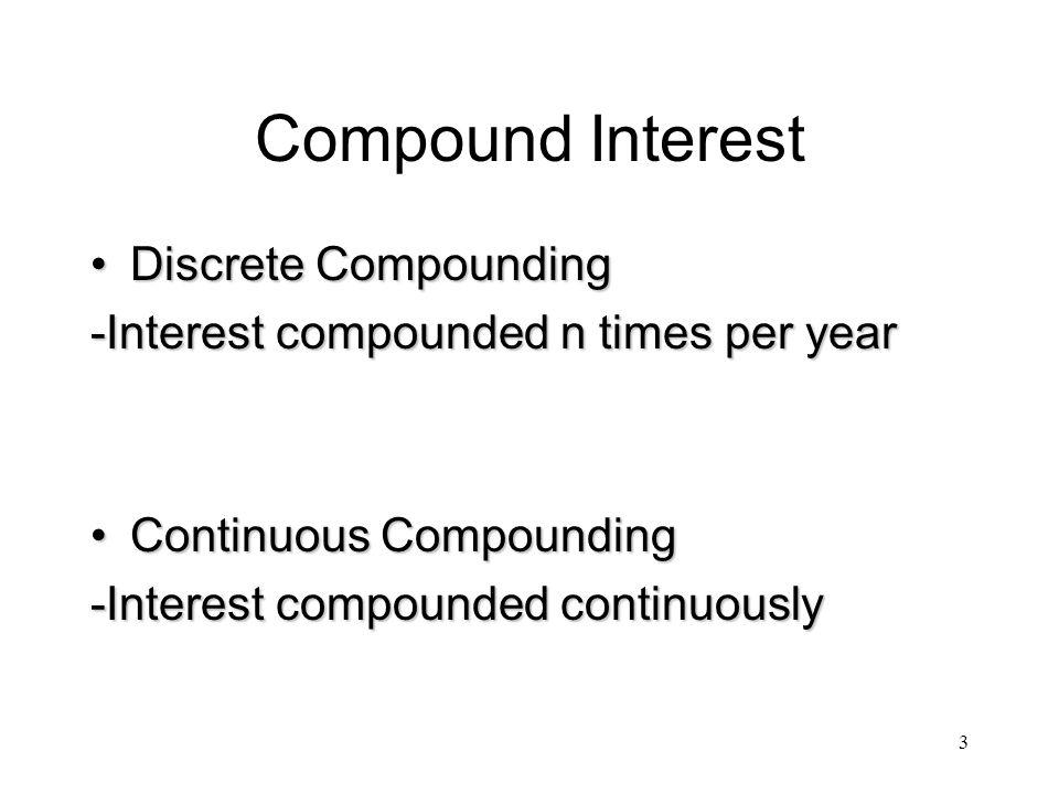 Compound Interest Discrete Compounding