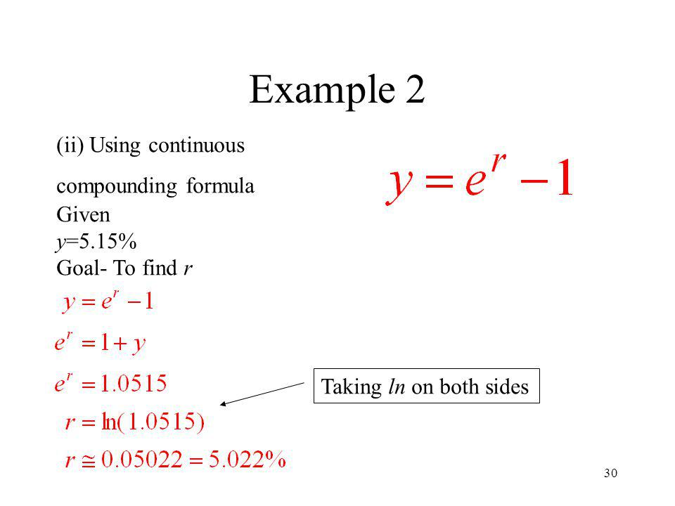 Example 2 (ii) Using continuous compounding formula Given y=5.15%