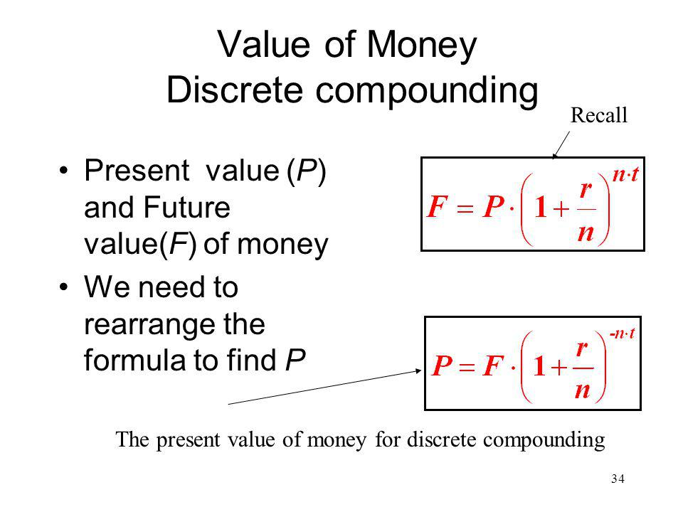 Value of Money Discrete compounding