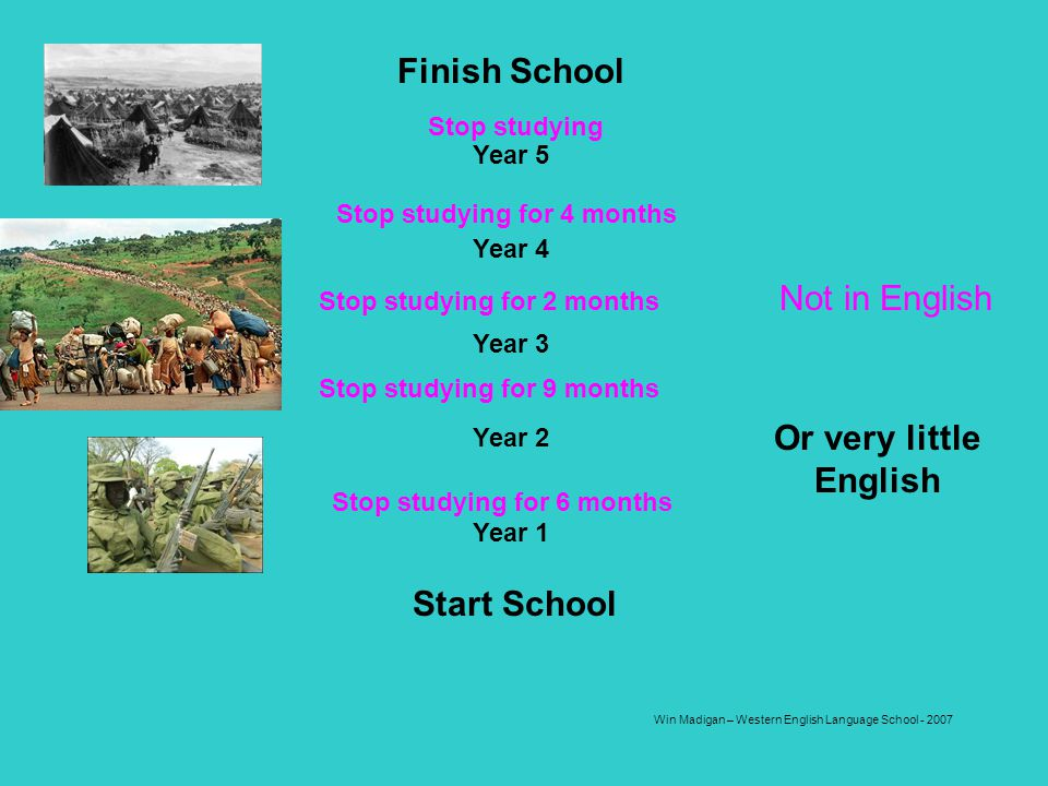 Finish School Or very little English Start School
