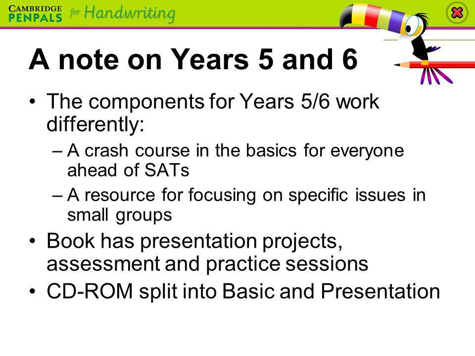 A note on Years 5 and 6 The components for Years 5/6 work differently: