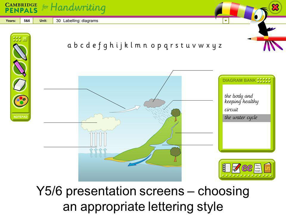 Y5/6 presentation screens – choosing an appropriate lettering style