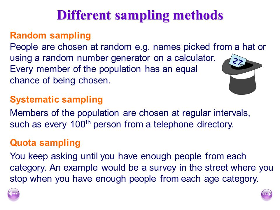 Different sampling methods