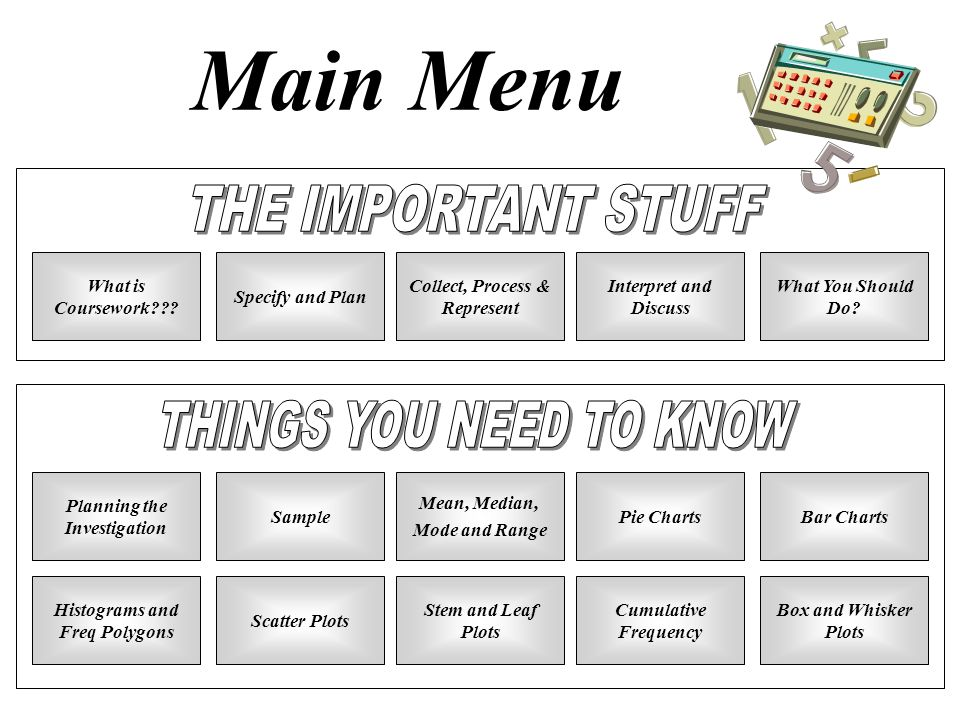 Main Menu THE IMPORTANT STUFF THINGS YOU NEED TO KNOW