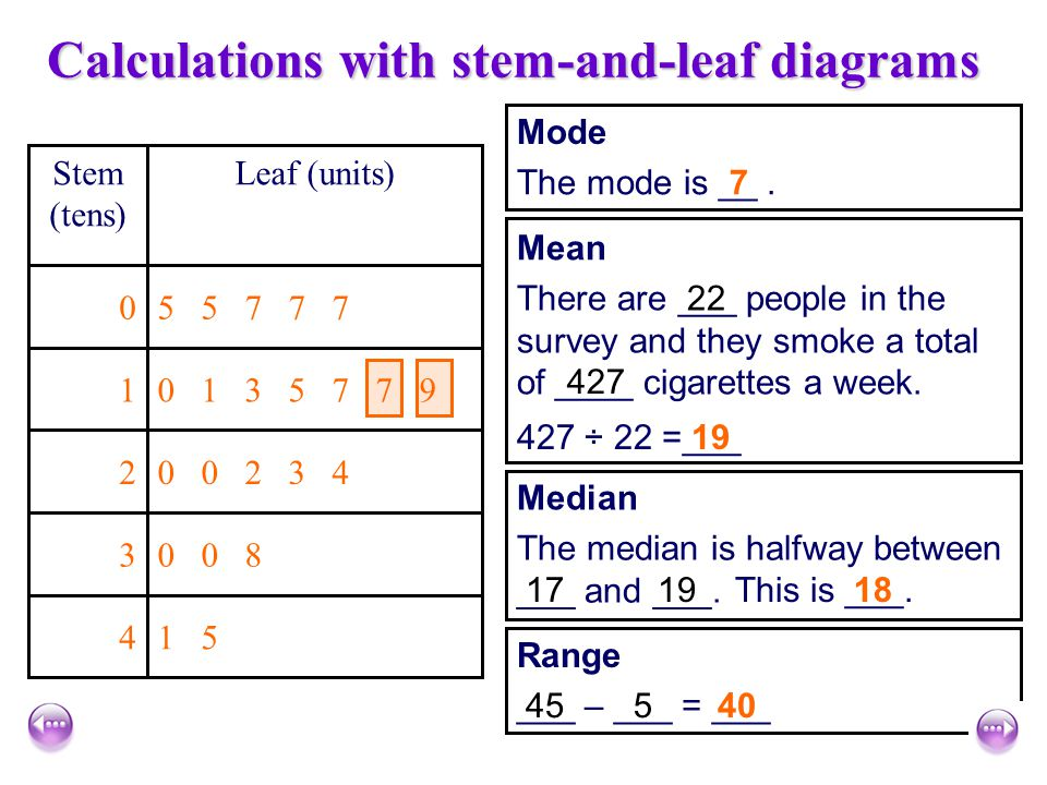 Calculations with stem-and-leaf diagrams