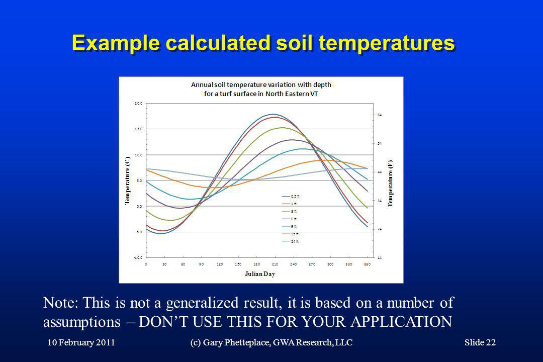 Example calculated soil temperatures