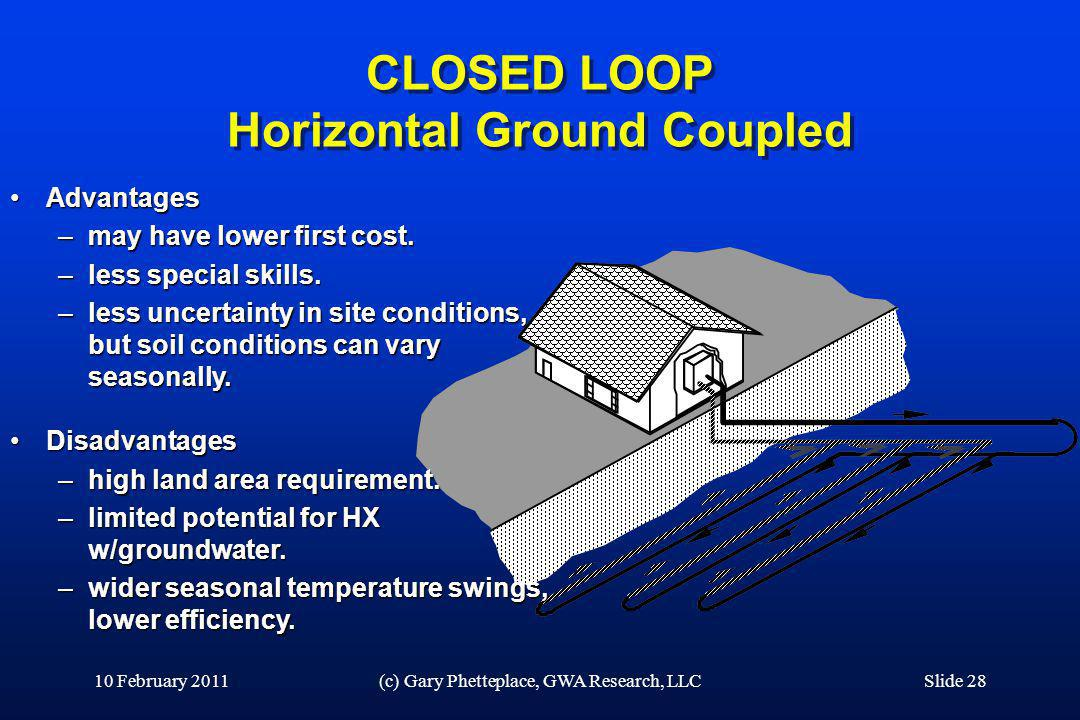 CLOSED LOOP Horizontal Ground Coupled