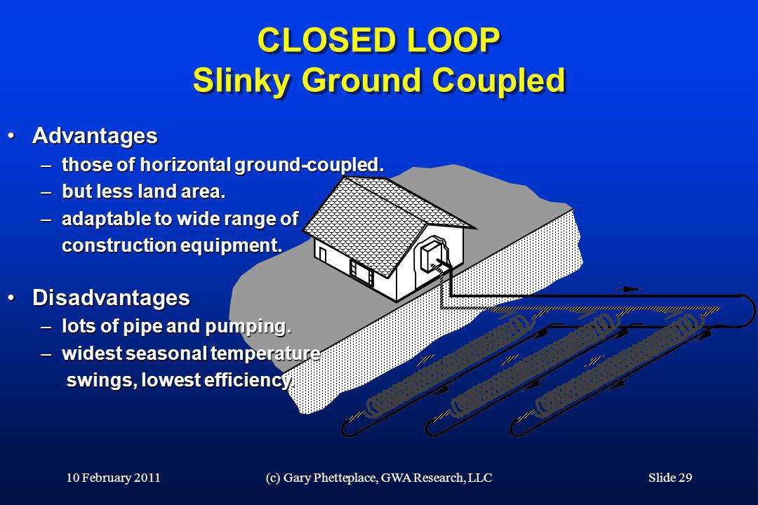 CLOSED LOOP Slinky Ground Coupled
