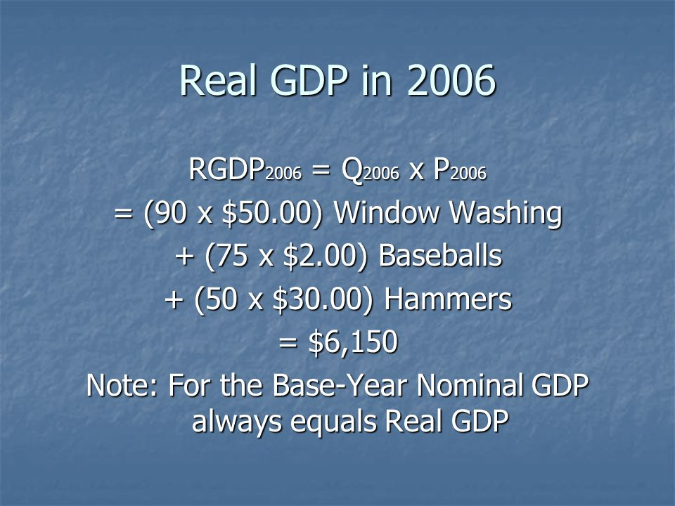 Note: For the Base-Year Nominal GDP always equals Real GDP