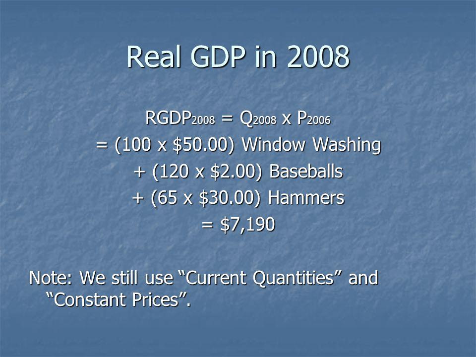 Real GDP in 2008 RGDP2008 = Q2008 x P2006. = (100 x $50.00) Window Washing. + (120 x $2.00) Baseballs.