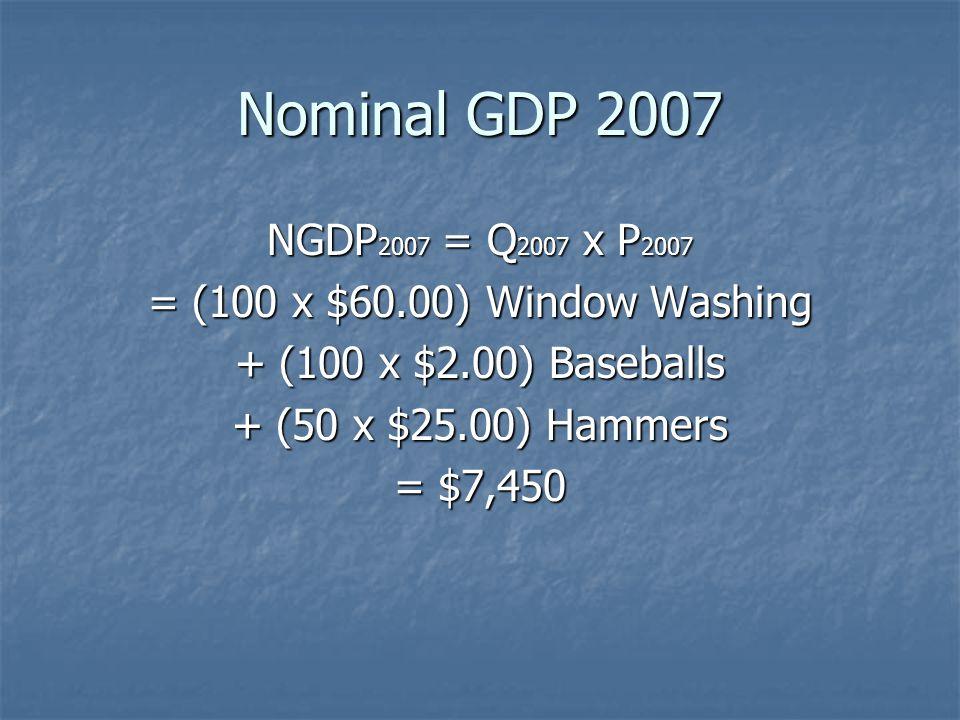 Nominal GDP 2007 NGDP2007 = Q2007 x P2007. = (100 x $60.00) Window Washing. + (100 x $2.00) Baseballs.