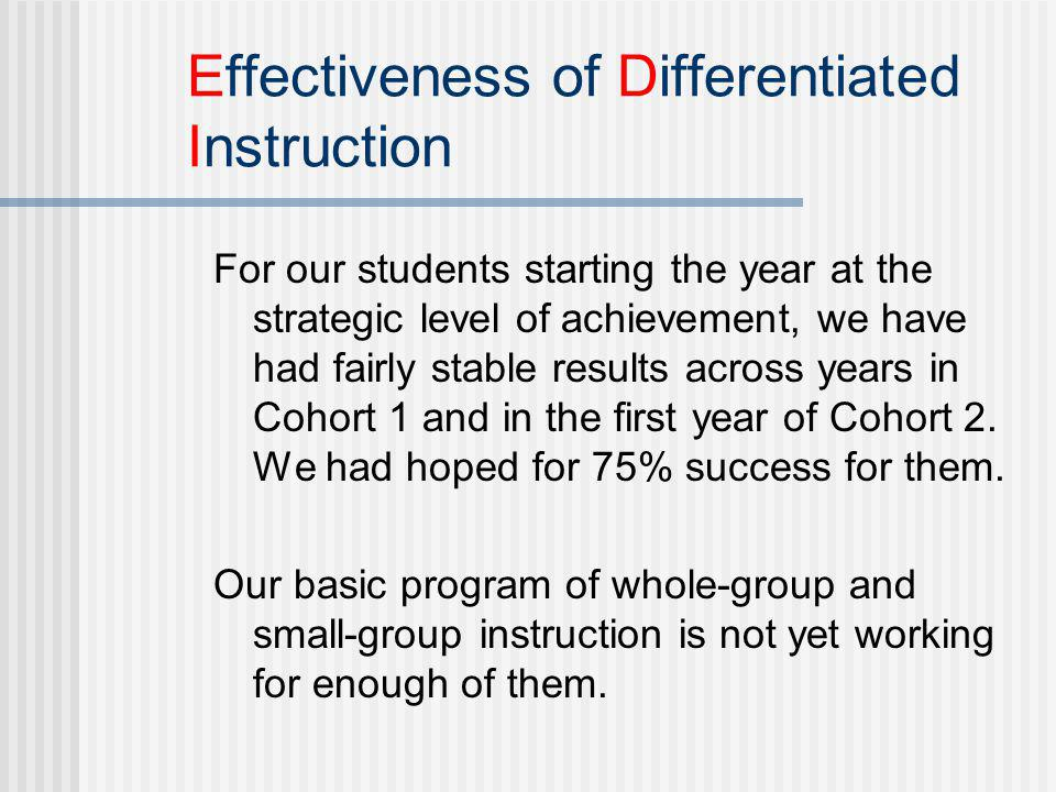 Effectiveness of Differentiated Instruction