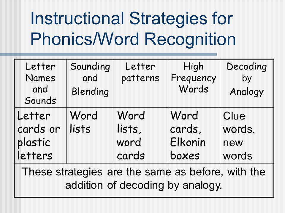 Instructional Strategies for Phonics/Word Recognition
