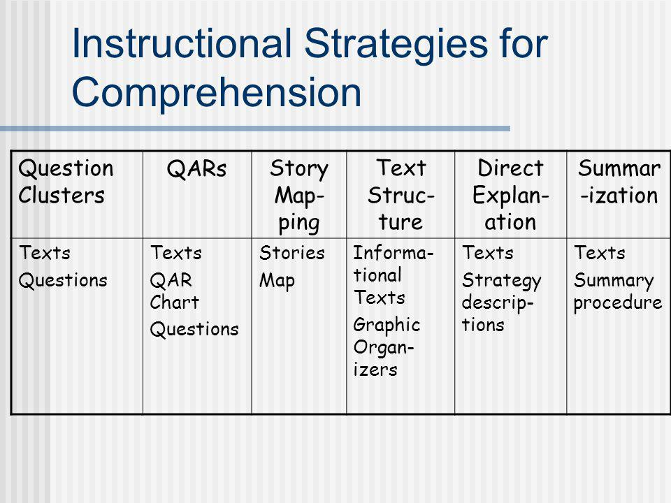 Instructional Strategies for Comprehension