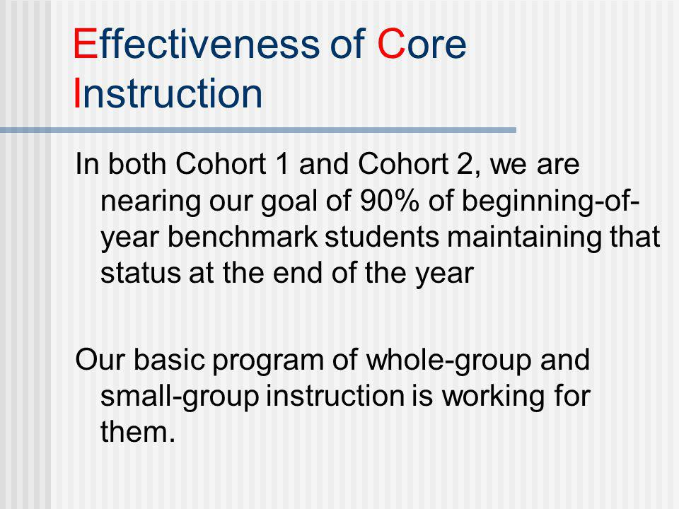 Effectiveness of Core Instruction