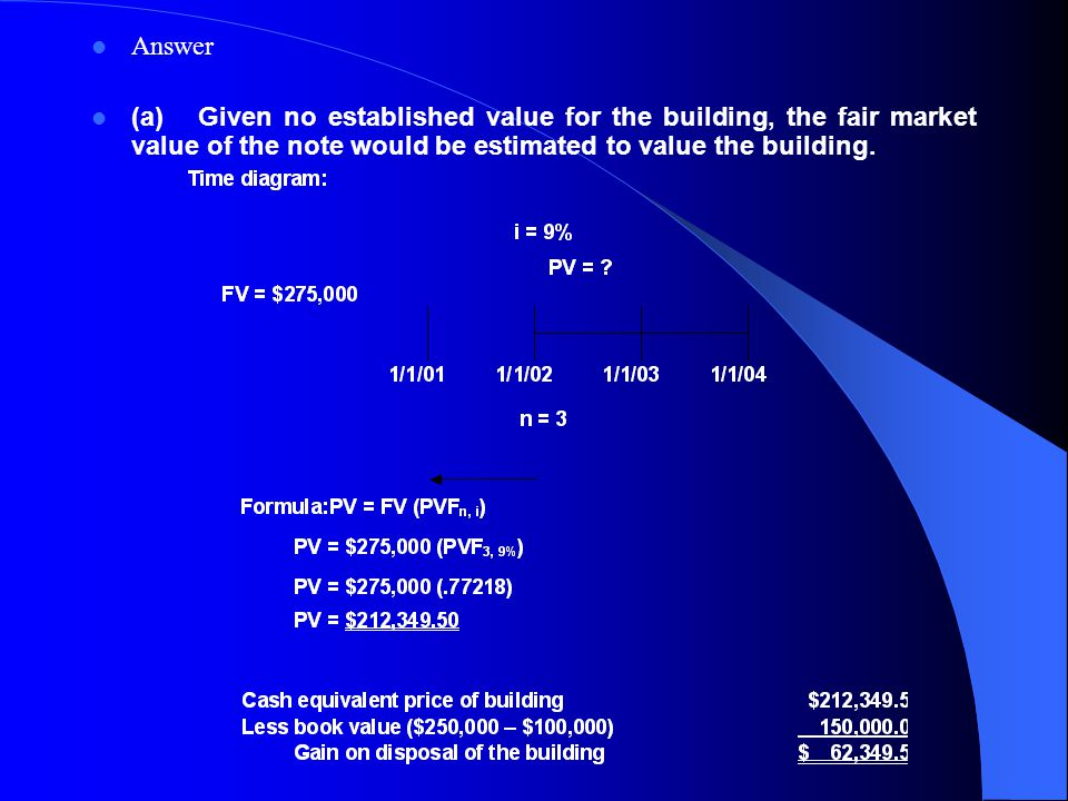 Answer (a) Given no established value for the building, the fair market value of the note would be estimated to value the building.