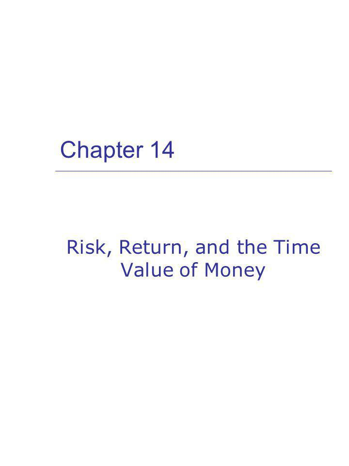 Risk, Return, and the Time Value of Money