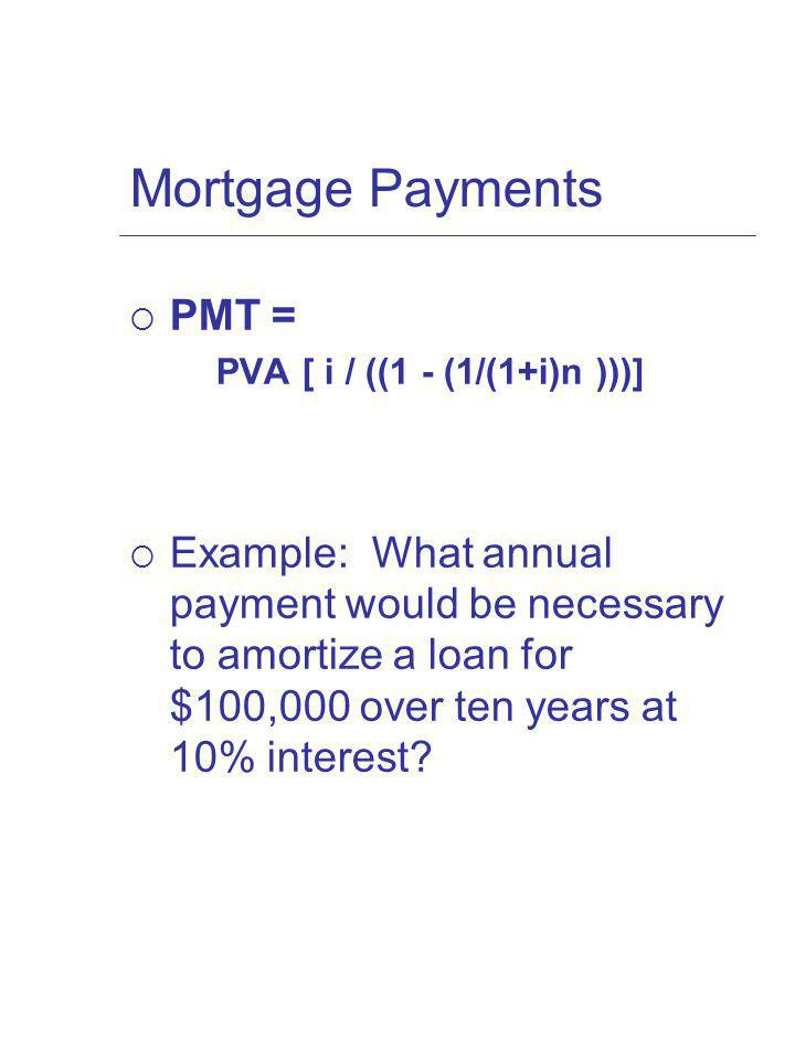 Mortgage Payments PMT =