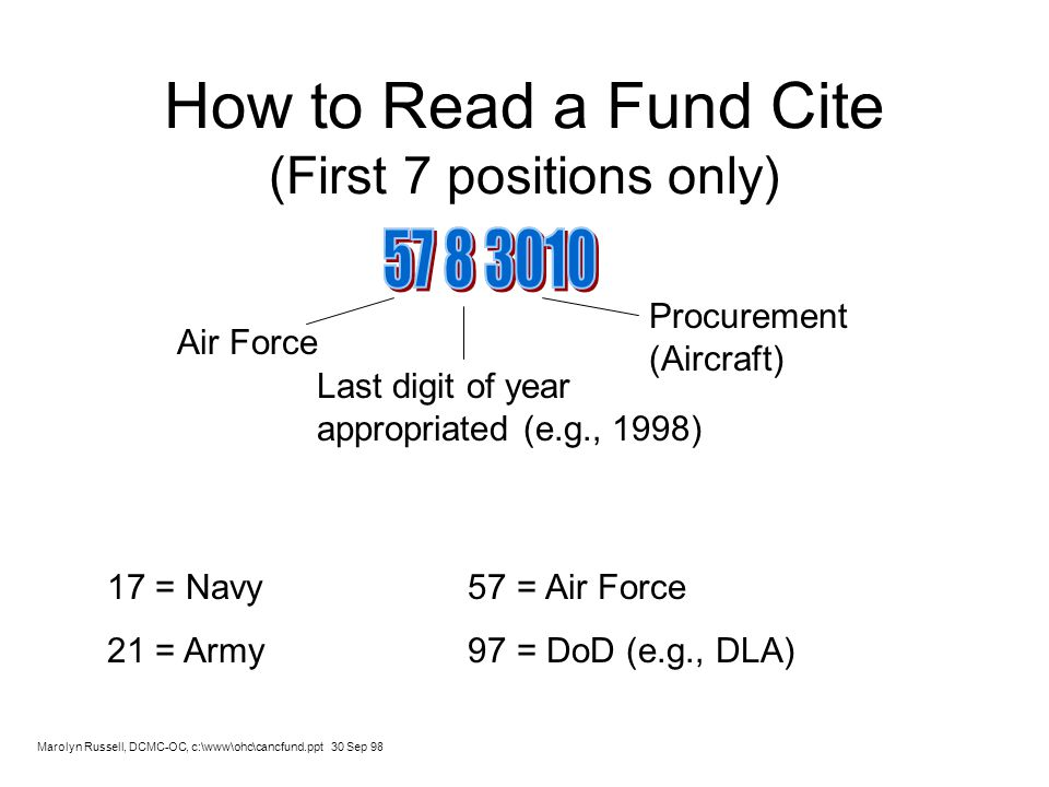 How to Read a Fund Cite (First 7 positions only)