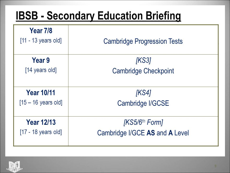 IBSB - Secondary Education Briefing