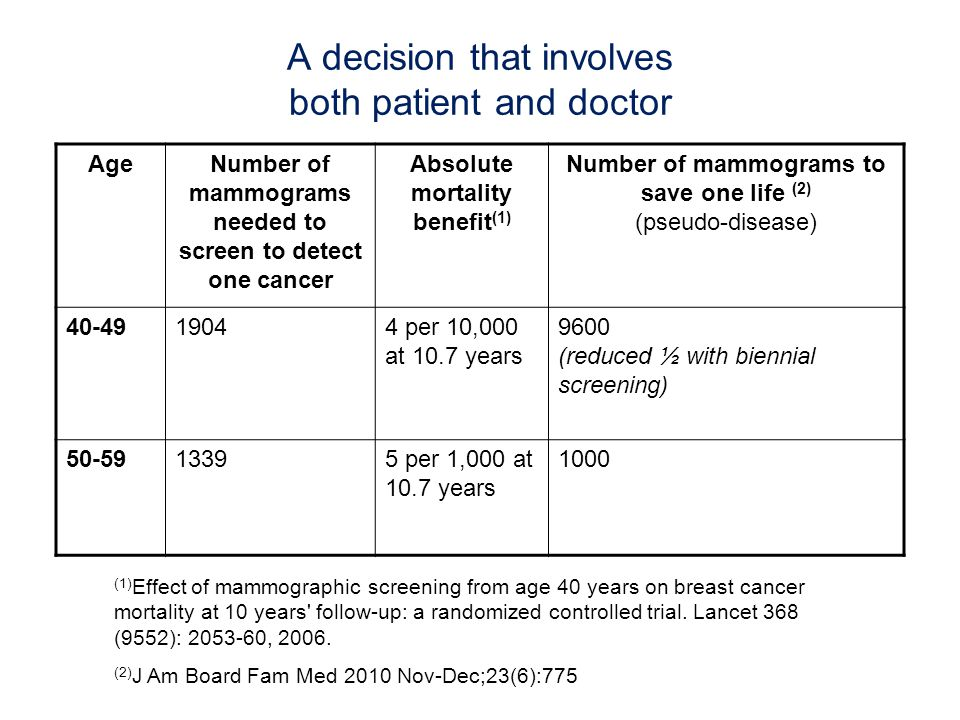 A decision that involves both patient and doctor