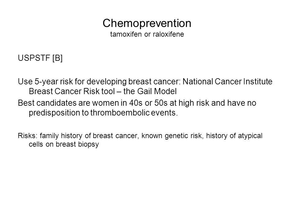 Chemoprevention tamoxifen or raloxifene