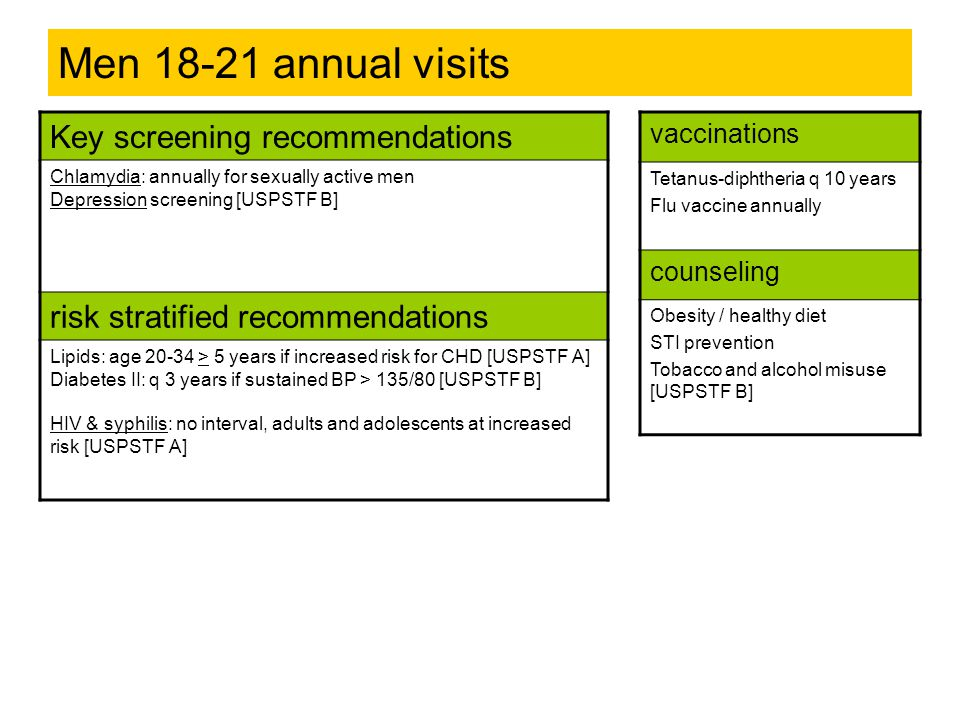 Men 18-21 annual visits Key screening recommendations