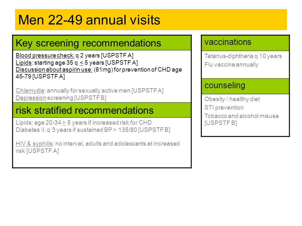 Men 22-49 annual visits Key screening recommendations