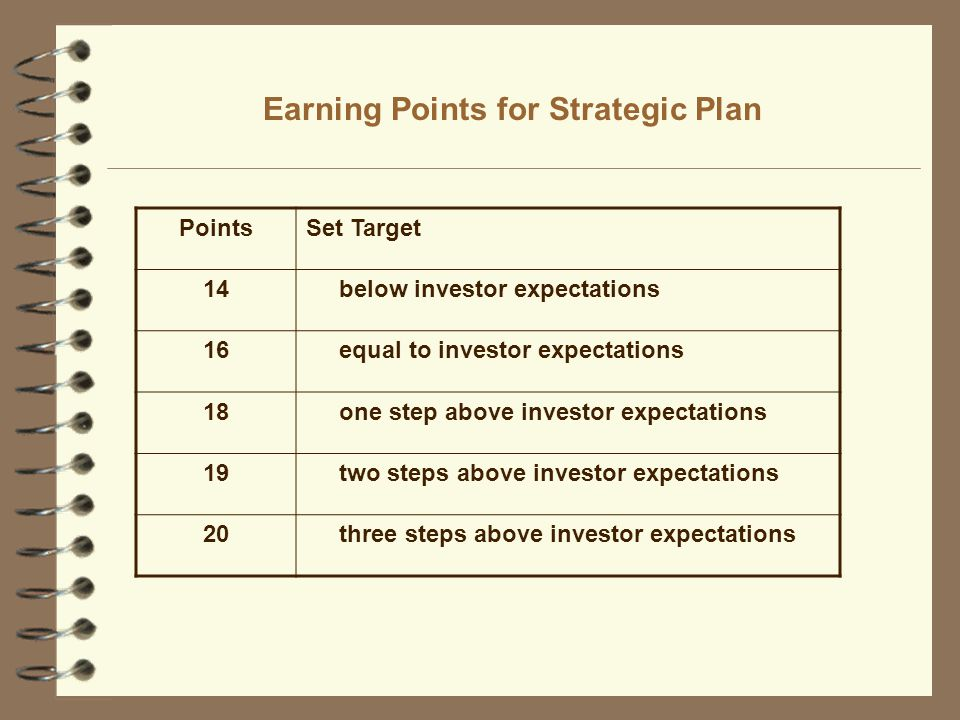 Earning Points for Strategic Plan