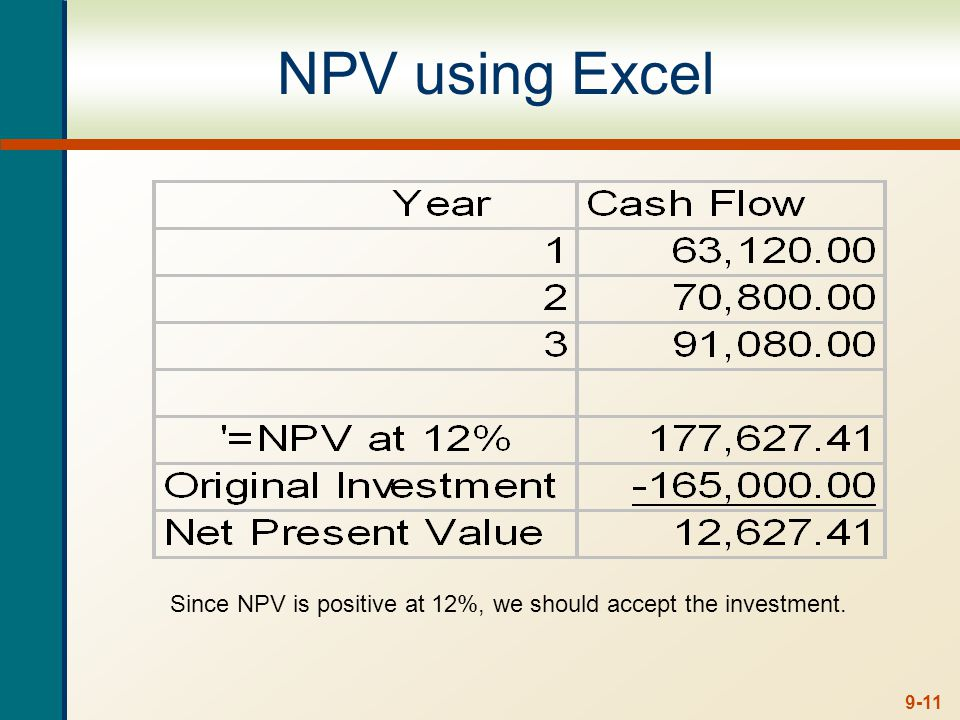 Decision Criteria Test - NPV