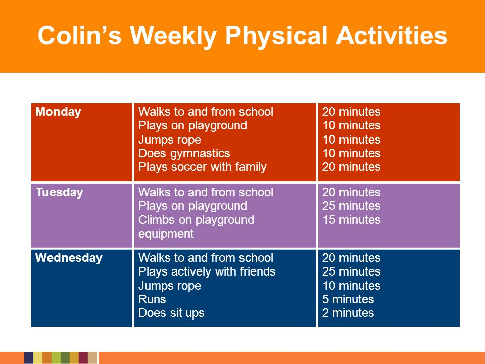 Colin's Weekly Physical Activities