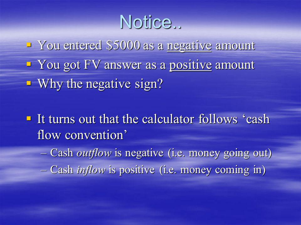Notice.. You entered $5000 as a negative amount