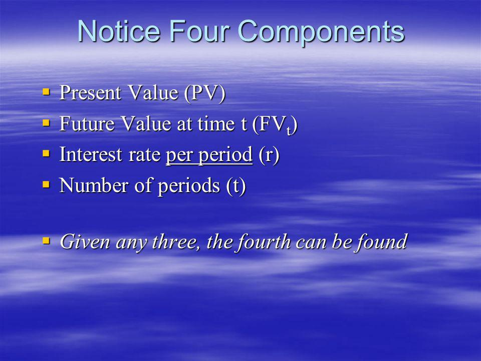 Notice Four Components