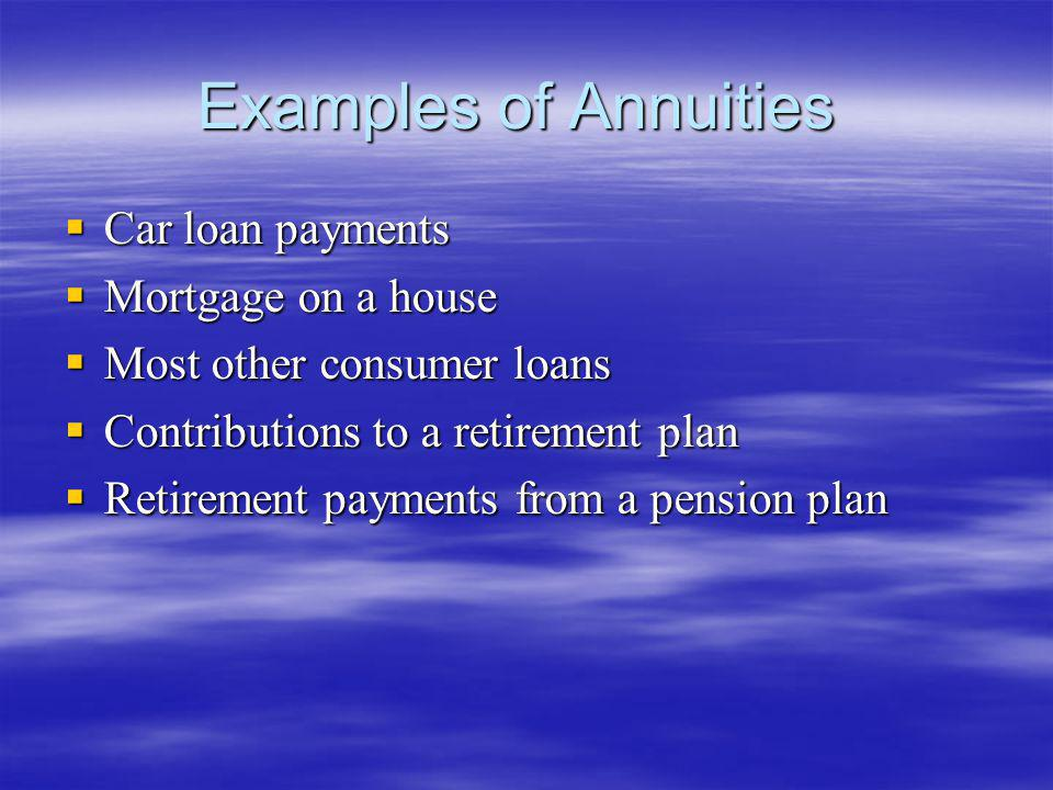 Examples of Annuities Car loan payments Mortgage on a house