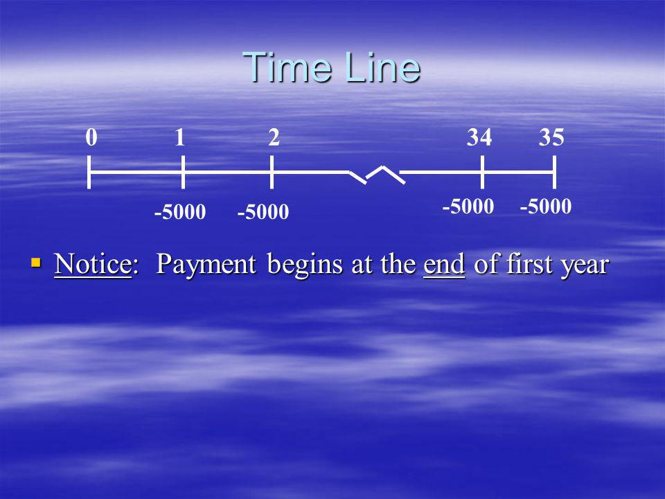 Time Line Notice: Payment begins at the end of first year 1 2 34 35