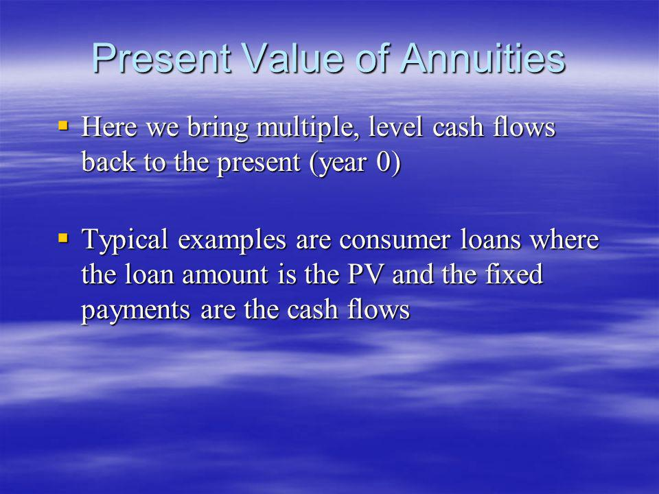 Present Value of Annuities