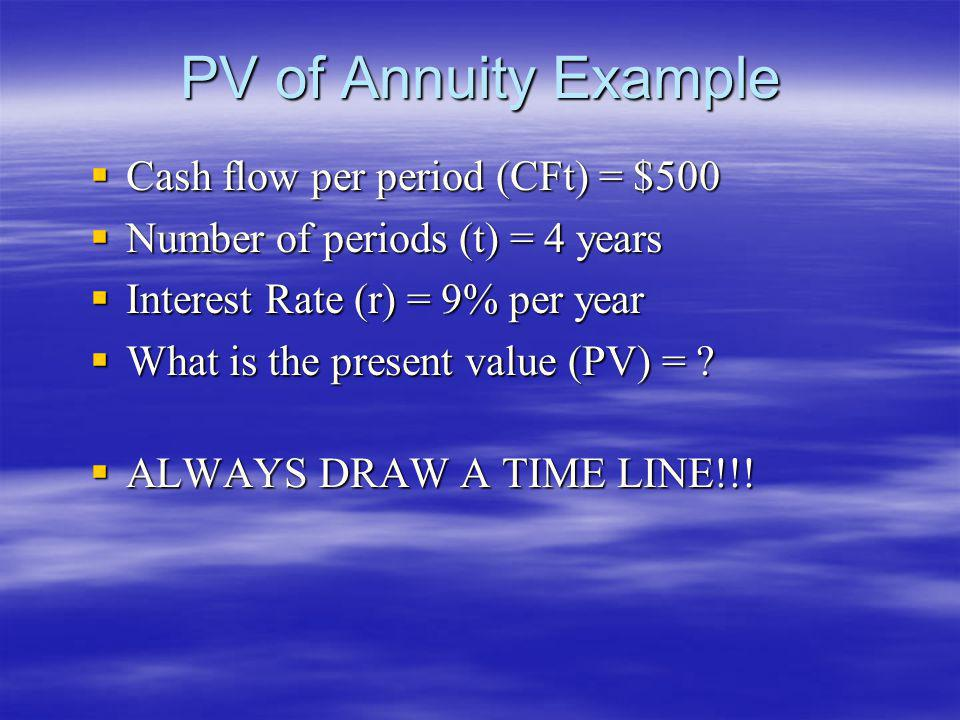 PV of Annuity Example Cash flow per period (CFt) = $500