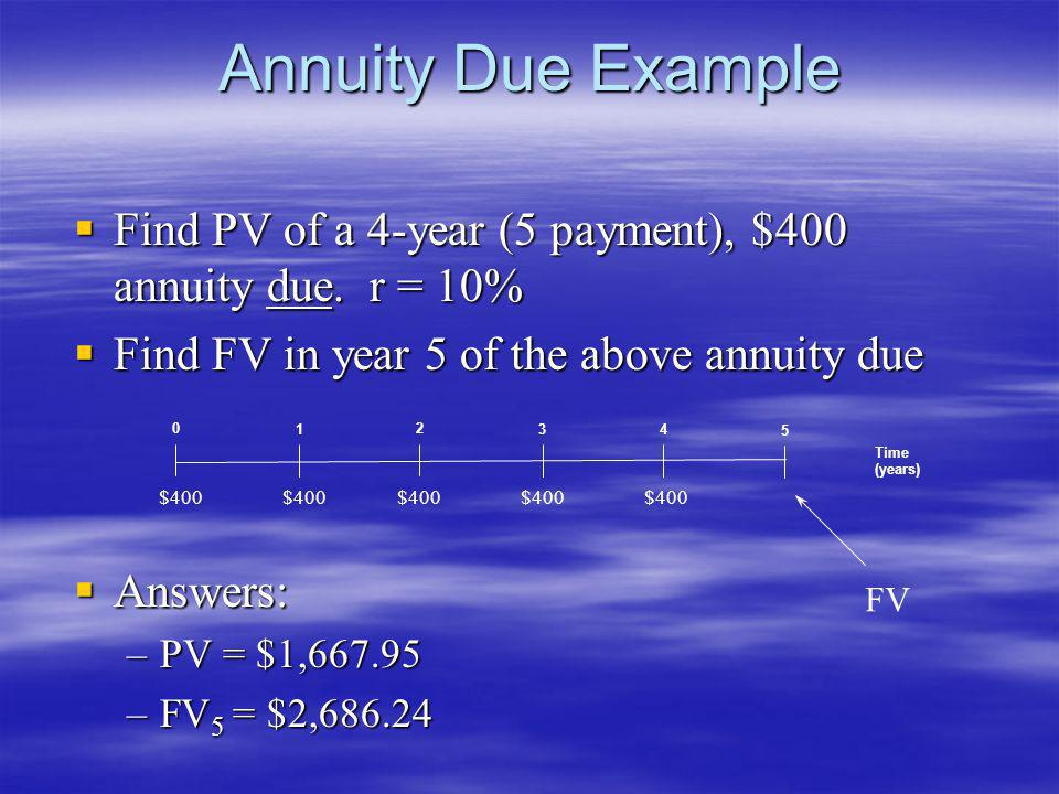 Annuity Due Example Find PV of a 4-year (5 payment), $400 annuity due. r = 10% Find FV in year 5 of the above annuity due.