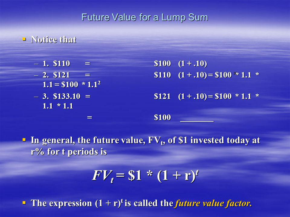 Future Value for a Lump Sum