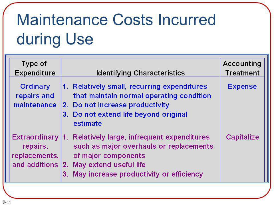 Maintenance Costs Incurred during Use