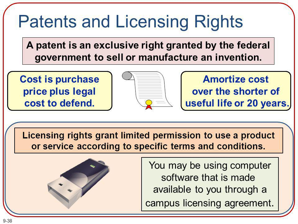 Patents and Licensing Rights