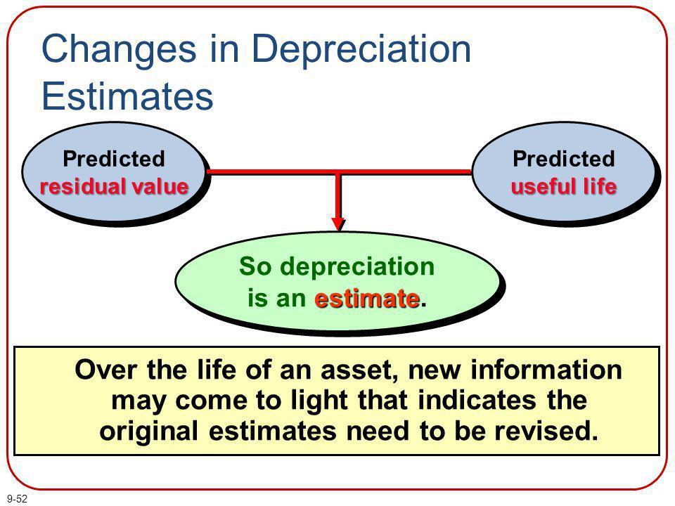 Changes in Depreciation Estimates