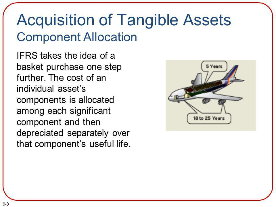 Acquisition of Tangible Assets Component Allocation