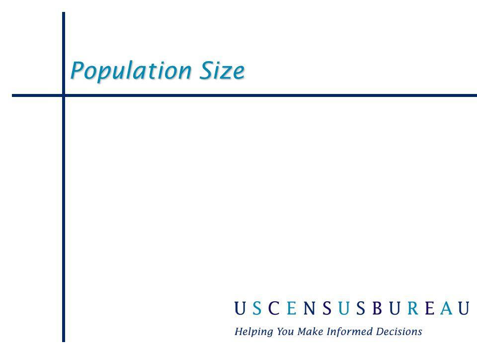 3/31/2017 Population Size