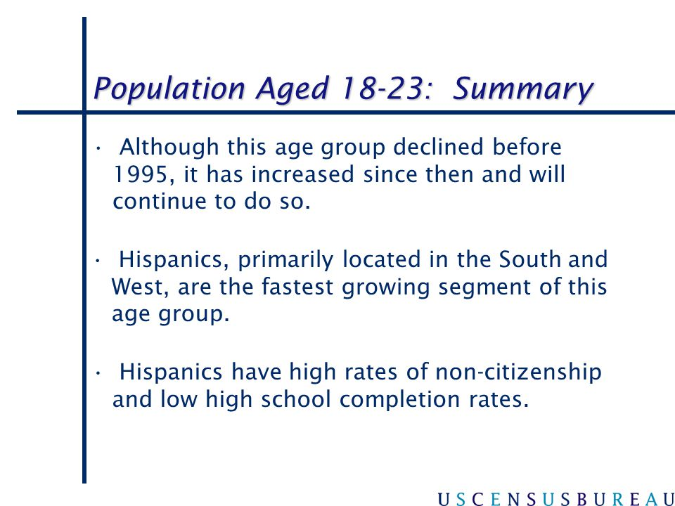 Population Aged 18-23: Summary