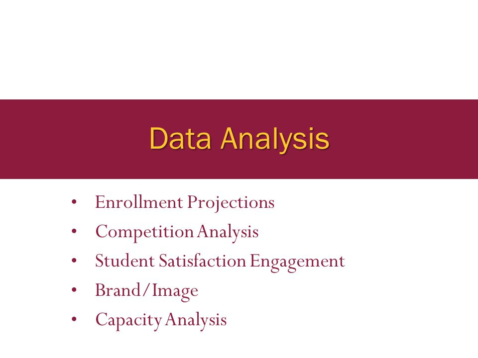 Data Analysis Enrollment Projections Competition Analysis