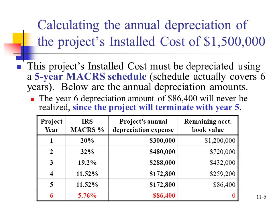 Project's annual depreciation expense Remaining acct. book value