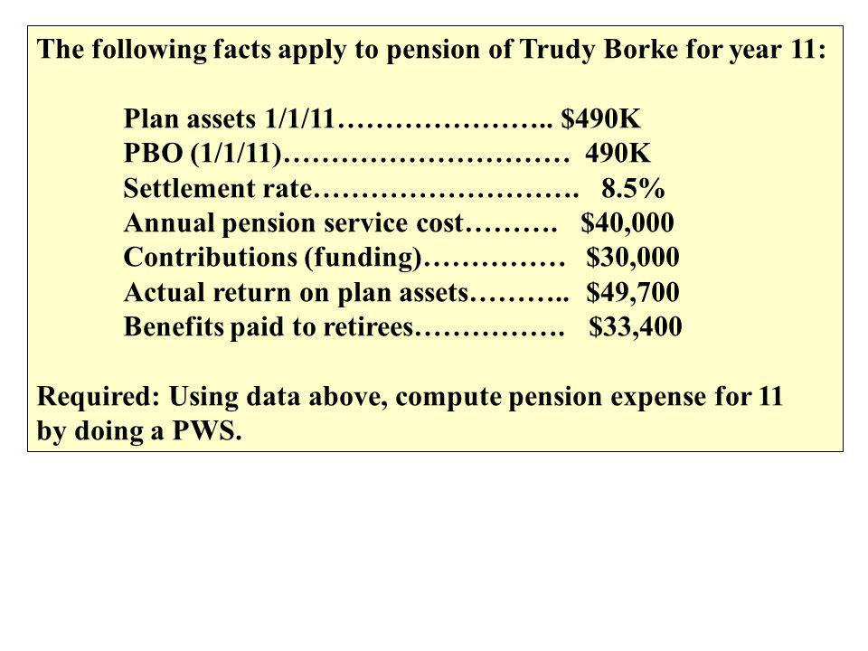 The following facts apply to pension of Trudy Borke for year 11:
