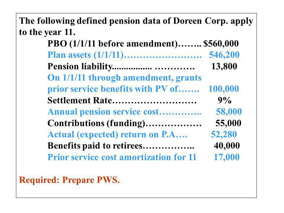 The following defined pension data of Doreen Corp. apply