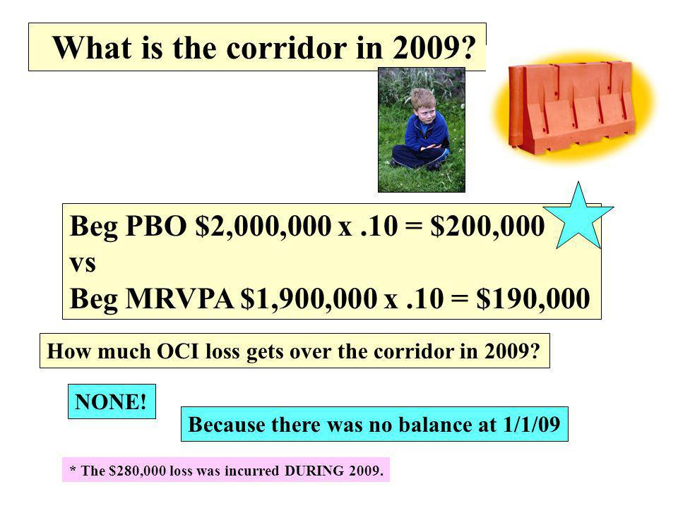 What is the corridor in 2009 Beg PBO $2,000,000 x .10 = $200,000 vs